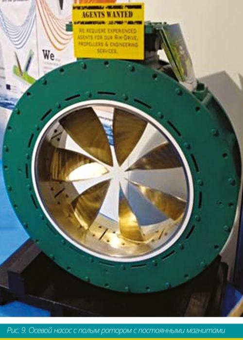 Осевой насос с полым ротором и рабочим колесом внутри - Изображение