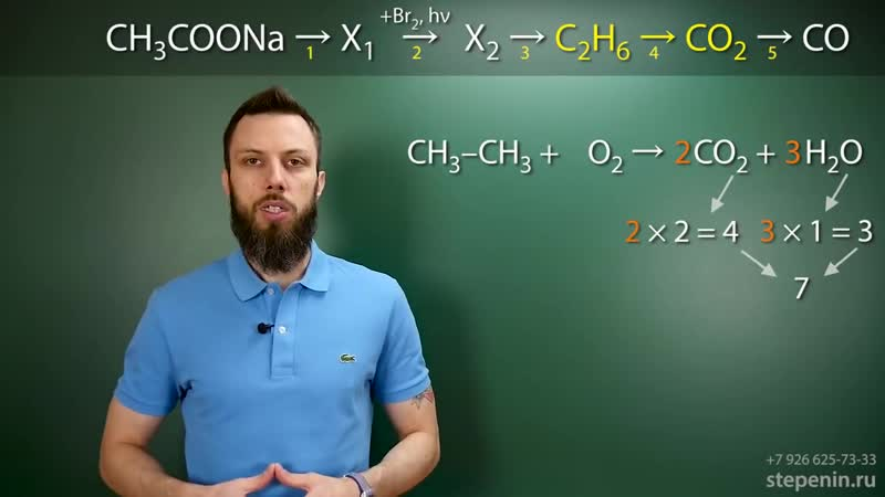 1.4. Алканы- Решение цепочек. ЕГЭ по химии