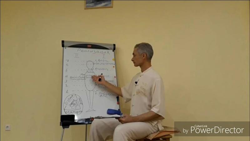 Урок кармапсихологии 51. Практическое применение состояний. Часть 1