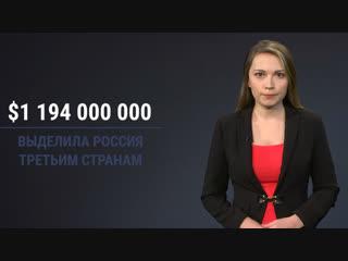 Кому и зачем Россия дает деньги и списывает долги
