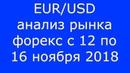 EUR/USD - Еженедельный Анализ Рынка Форекс c 12 по 16.11.2018. Анализ Форекс.