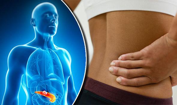 Что вызывает боль в животе с болями в спине?