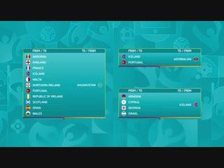 Процедура жеребьёвки отборочного раунда UEFA EURO 2020 (en)