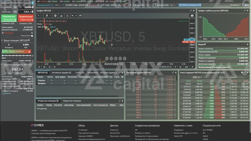 AMX Capital - результаты сделок по одному из счетов. С 4 марта по 13 декабря.