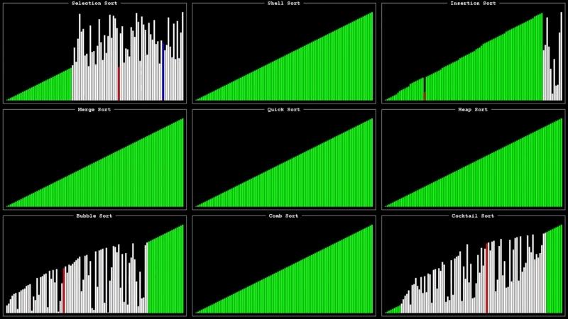 Визуализация и сравнение алгоритмов сортировки
