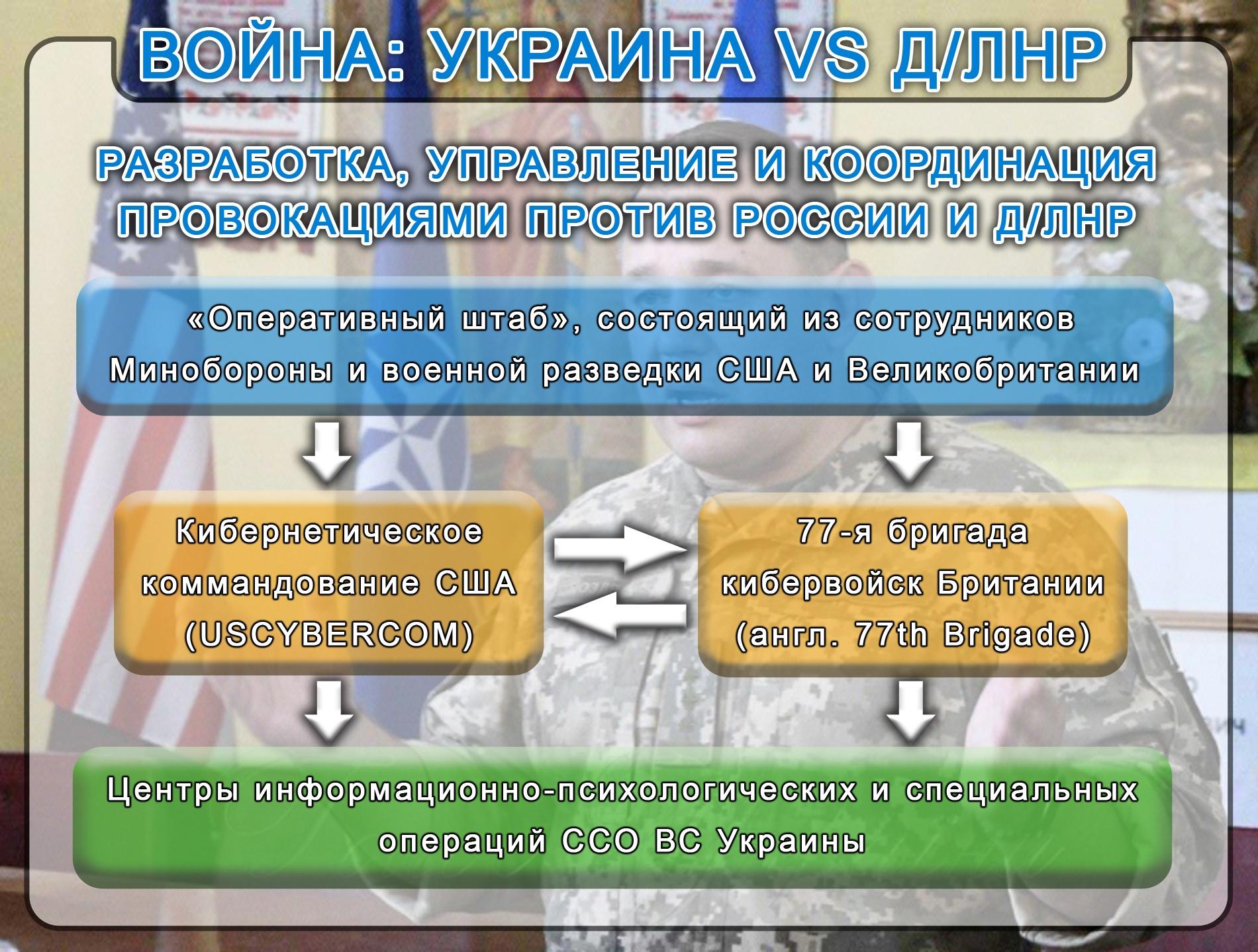 О планах провокации на Донбассе