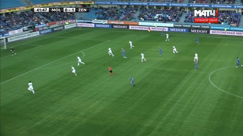Лига Европы 2018-19. Раунд плей-офф. 2-й матч. Мольде - Зенит. 30.08 20.00