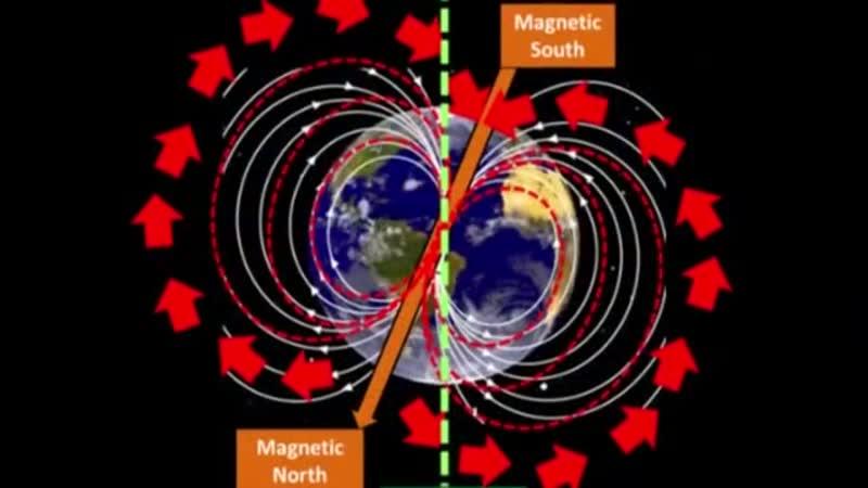 Flache Erde 200 Beweise dass die Erde kein Ball ist