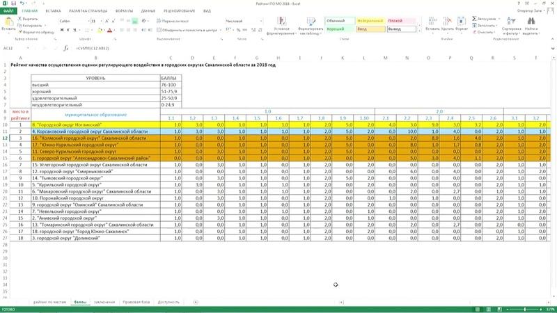 24 06 2019 Рабочее совещание Обсуждение рейтинга ОРВ