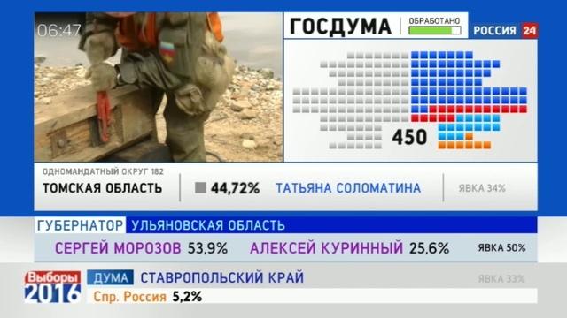 Новости на Россия 24 • Военные начали работу по восстановлению дорог и коммуникаций в Приморье