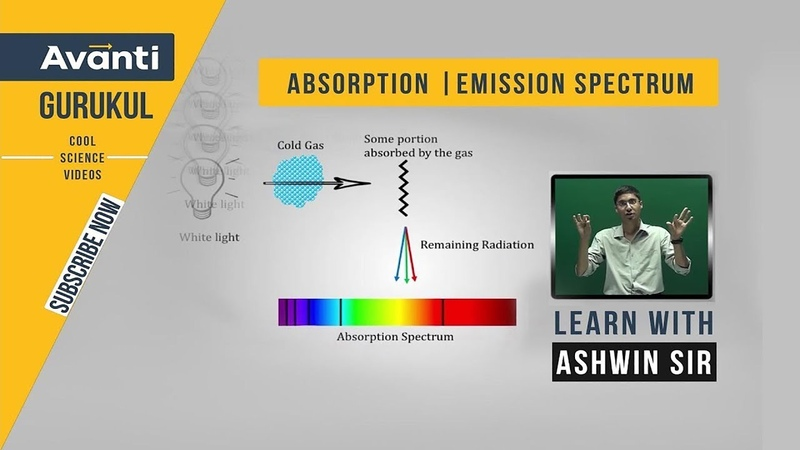 Absorption Emission Spectrum, Hydrogen Spectrum -Atomic Spectrum | Class 11 Chemistry | Ashwin Sir