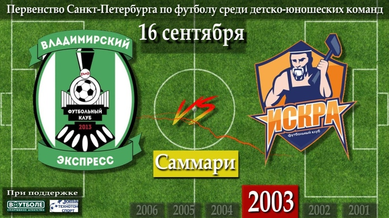 16 09 2018 Саммари 2003 Владимирский Экспресс Искра