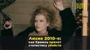 Лихие 2010-е