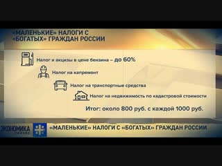 Налоги в России по мнению Царь Град - около 80%