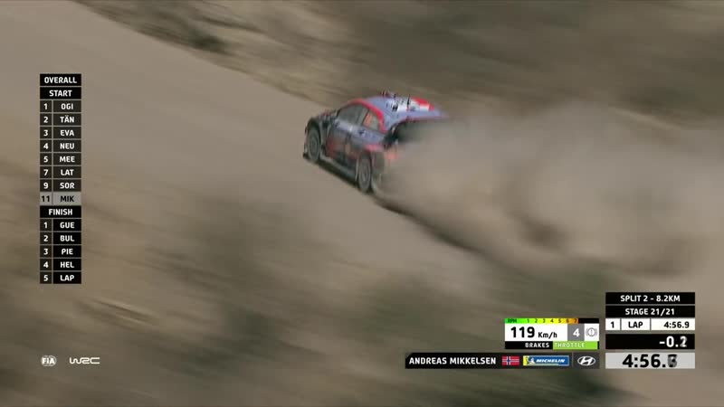 WRC 2019. Round 3. Mexico. Day4 SS21