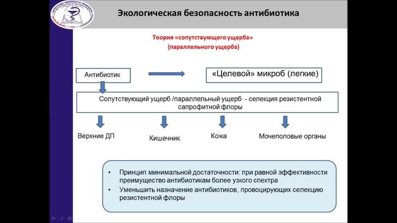 Рациональная антибиотикотерапия