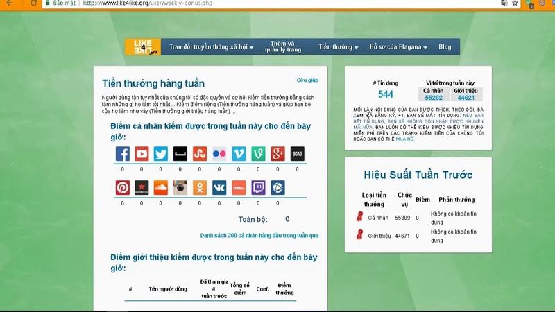 Những trang giúp tăng lưu lượng truy cập