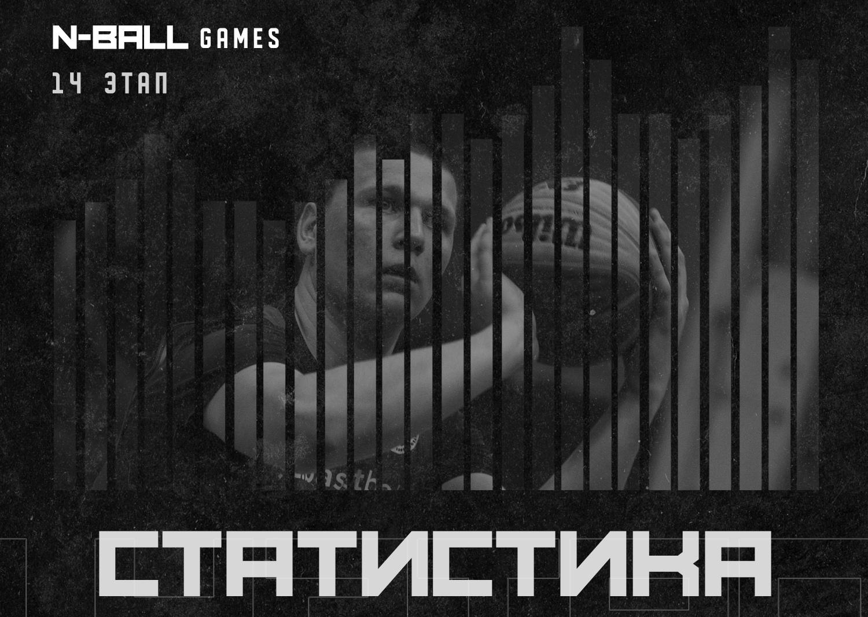 Статистика 14 этапа N-Ball Games
