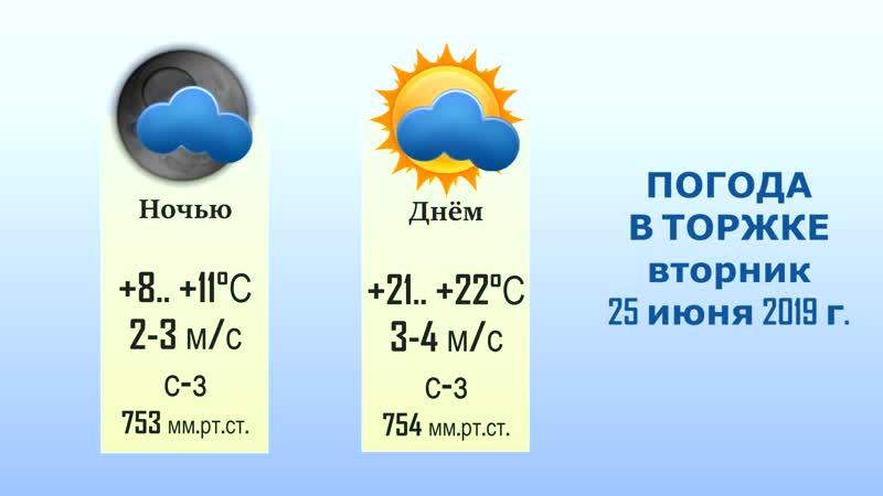 Погода в Торжке на 4 дня (25, 26, 27, 28 июня).