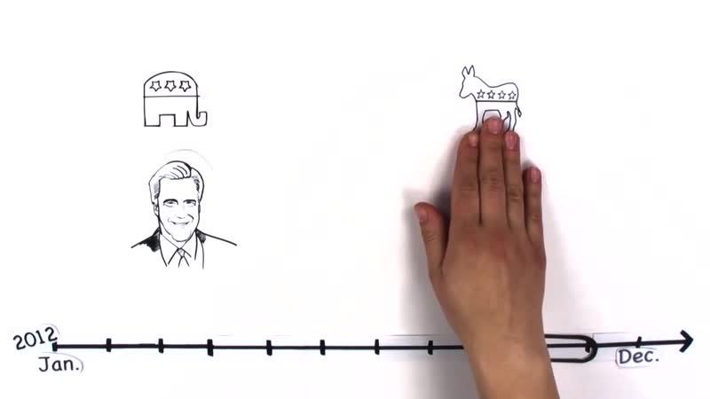 U.S. presidential elections easily explained (explainity® explainer video)