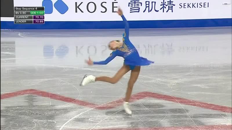 JGP Final 2018. Vancouver. Ladies FS. Alena KOSTORNAIA
