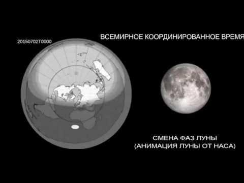 Плоская Земля Вращение Солнца и Луны над Плоской Землёй за 1 один год фазы луны