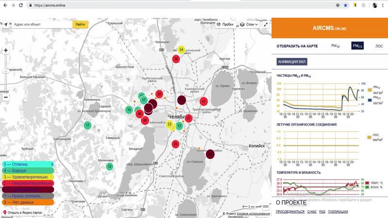 Качество воздуха в Калининграде онлайн мониторинг