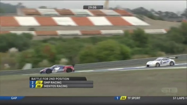 Новости на Россия 24 • Команда SMP Racing достигла успеха в Португалии