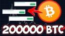 Биткоин ВНИМАНИЕ Зафиксированы Аномальные транзакции