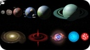 Сравнение размеров Вселенной 3D 2018