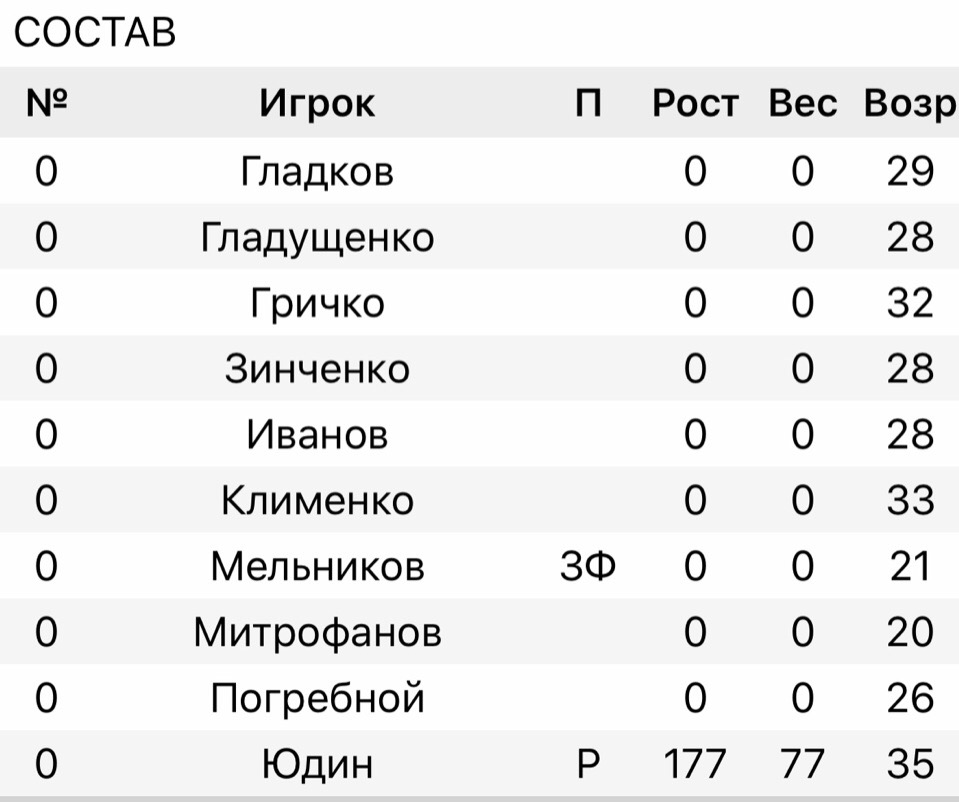 КДФ КАУБ 5х5