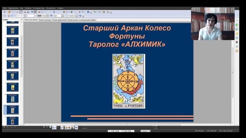 10 Типы тарологов Таролог Алхимик Старший Аркан Колесо Фортуны