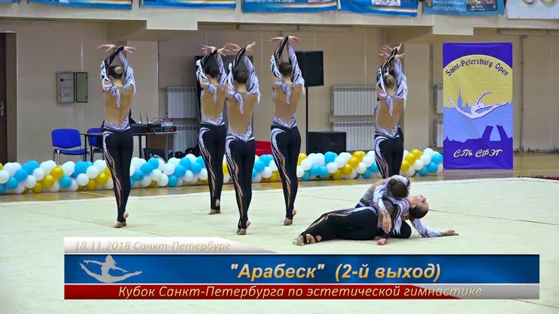Кубок Санкт Петербурга по эстетической гимнастике Команда Арабеск