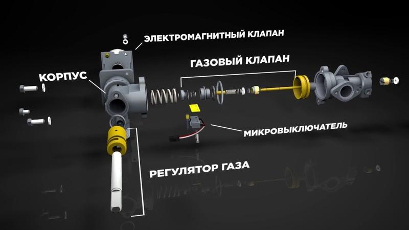 Водо-газовый узел BaltGaz