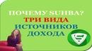 СУХБА Три источника дохода Возможность для каждого СУХБАSUHBA