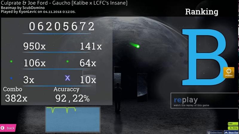 2018.11.04 Culprate Joe Ford - Gaucho [Kalibe x LCFC's Insane] HD by KyonLevic
