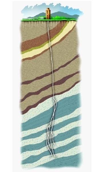 Кольская сверхглубокая скважина «Доктор Губерман, какого черта вы откопали там внизу» – реплика из зала прервала доклад российского ученого на заседании ЮНЕСКО в Австралии. За пару недель до