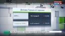 Новости на Россия 24 Снова в игре спрос на путевки в Турцию превышает предложение в десять раз