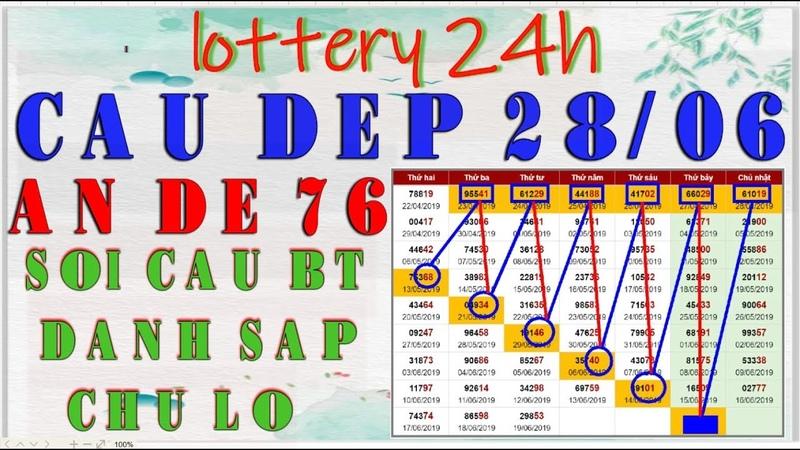Soi Cầu Xổ Số (Lottery 24h) ngày 28/06-soi cầu chốt số,cầu lô đề đẹp nhất hôm nay