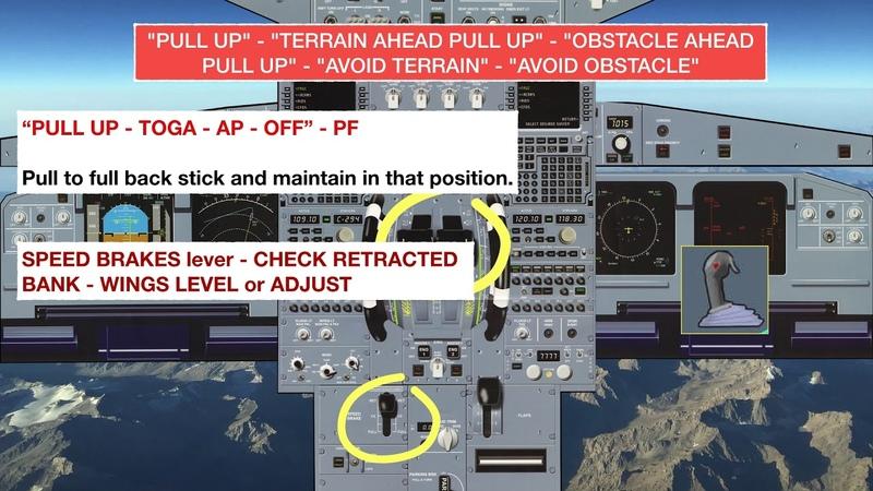 GPWS EGPWS WARNINGS TERRAIN MEMORY ITEMS A320
