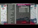 LIVE Второй этап Чемпионата по шоссейно кольцевым мотогонкам RSBK