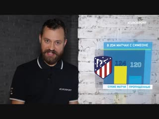 5 фактов о провале «Юве» в Мадриде