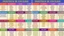 30 English PREFIXES That'll Help You Understand Hundreds of New Words Expand Your Vocabulary