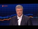 8 апреля 2019 Для Украины существуют риски экономического роста Пэтро Порошенко