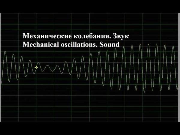 Механические колебания Звук Mechanical oscillations Sound