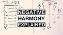 How To Write Chord Progressions With NEGATIVE HARMONY [Simple Explanation]