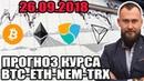 📕 ПРОГНОЗ КУРСА BITCOIN BTC ETHEREUM ETH NEM TRX на сегодня