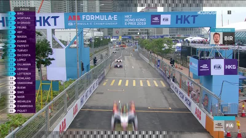 Formula E 2018 19 Этап 6 Санья Превью