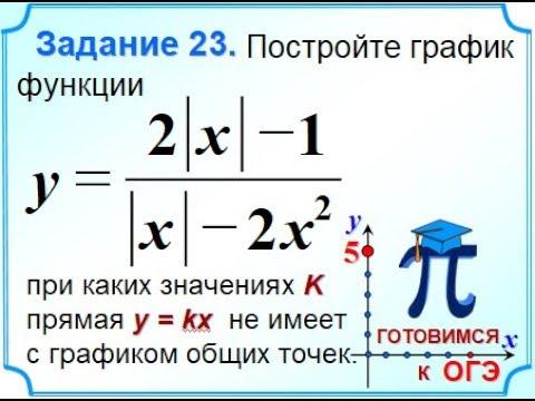 ОГЭ Задание 23 Гипербола Модуль Прямая y=kx