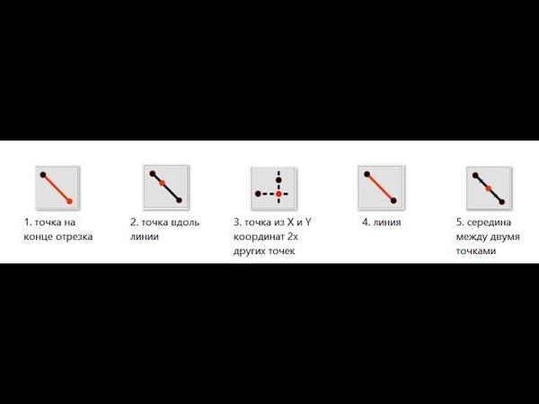 Программа Valentina 2 Построение сеток ч1 инструменты